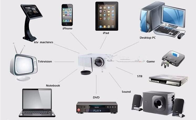 جهاز الداتا شو الشامل لتشغيل كافة المقاطع والألعاب الفيديو المقترنة بكافة الأجهزة
